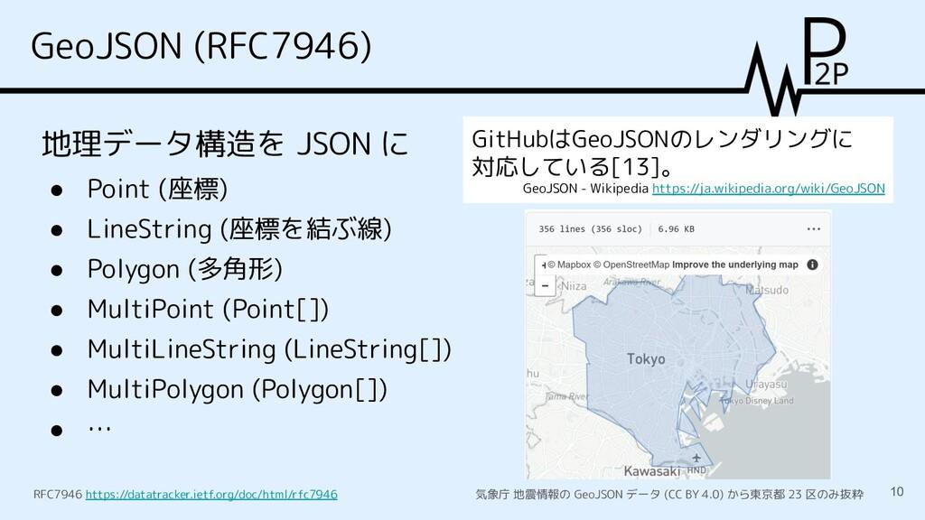 GeoJSON (RFC7946) 10 RFC7946 https://datatracke...