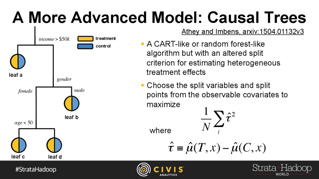 A More Advanced Model: Causal Trees Athey and I...