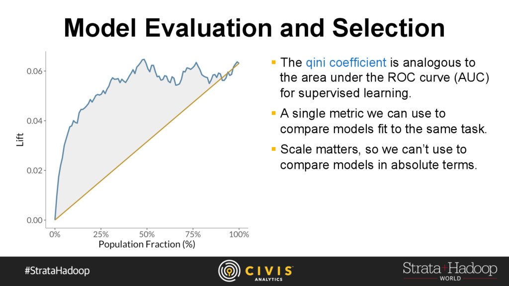 Model Evaluation and Selection §  The qini coef...