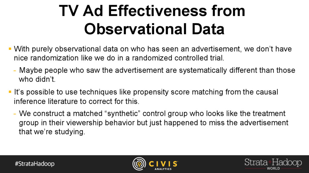 TV Ad Effectiveness from Observational Data §  ...