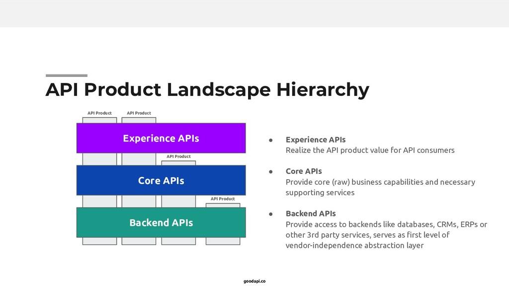 goodapi.co API Product API Product API Product ...