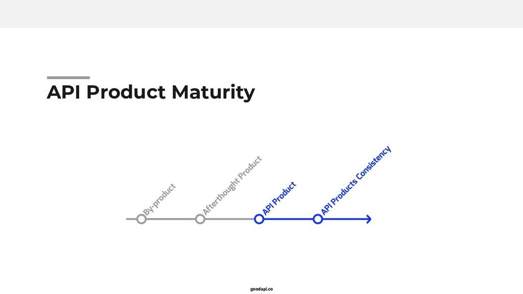 goodapi.co API Product Maturity