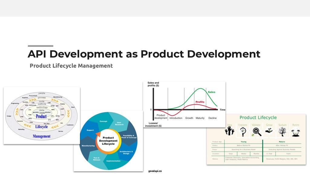 goodapi.co API Development as Product Developme...