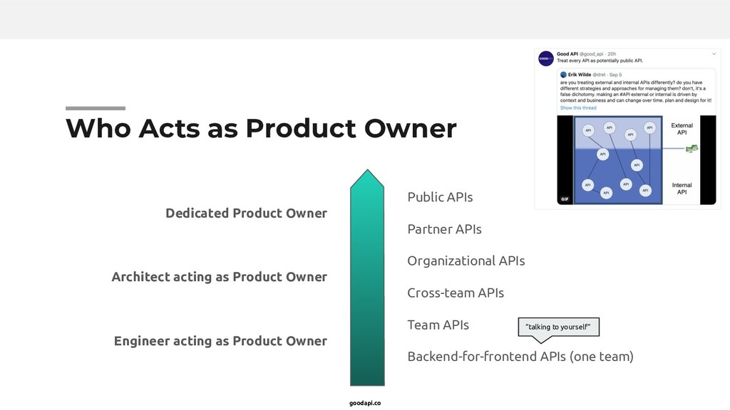 goodapi.co Who Acts as Product Owner Public API...
