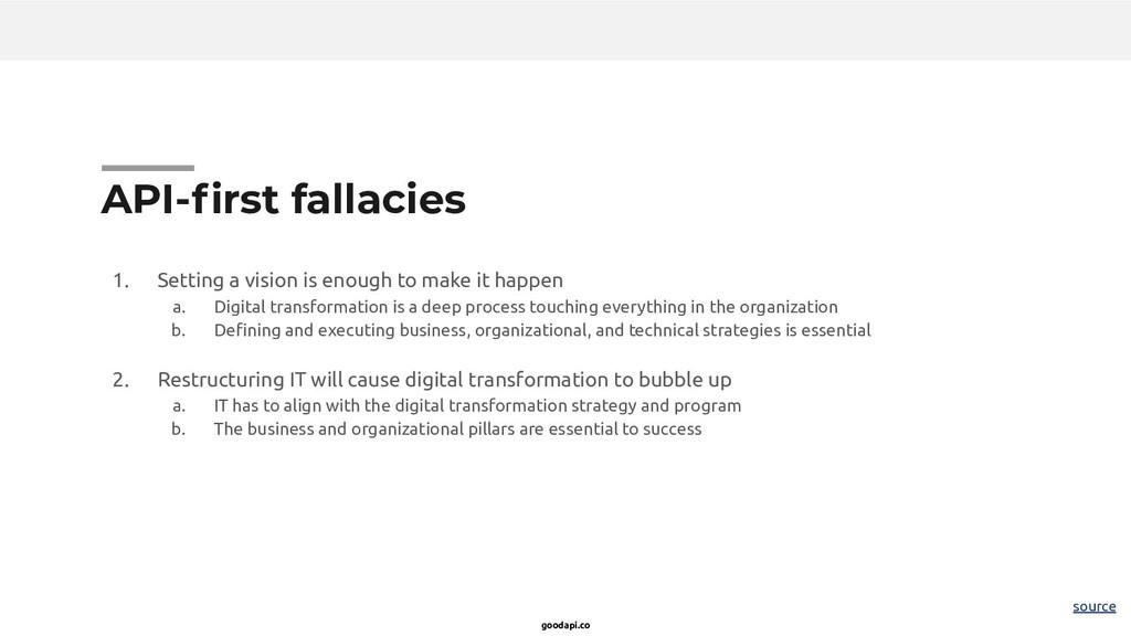 goodapi.co API-first fallacies 1. Setting a visi...