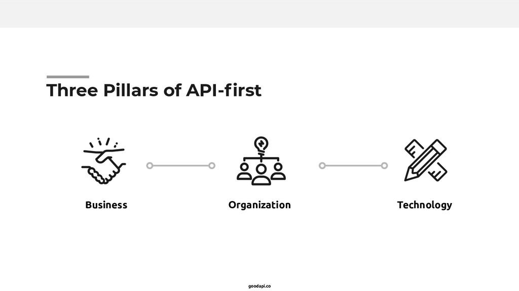 goodapi.co Three Pillars of API-first Business O...
