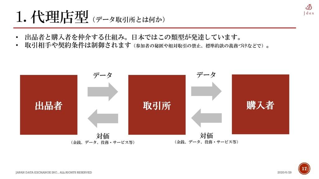 17 1.代理店型(データ取引所とは何か) 2020/6/29 JAPAN DATA EXCH...