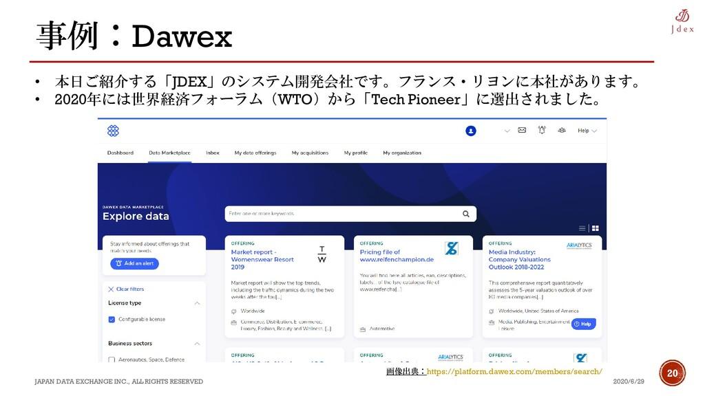 20 事例:Dawex 2020/6/29 JAPAN DATA EXCHANGE INC.,...