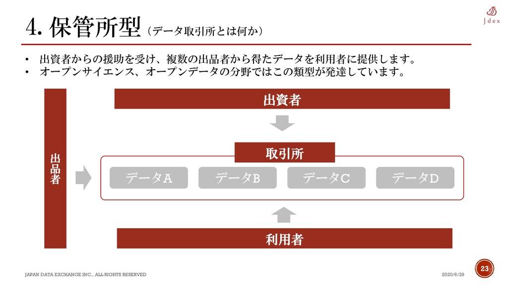 23 4.保管所型(データ取引所とは何か) 2020/6/29 JAPAN DATA EXCH...