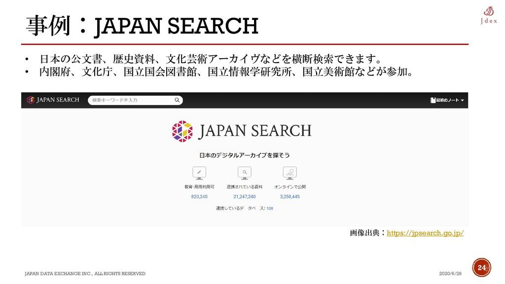 24 事例:JAPAN SEARCH 2020/6/29 JAPAN DATA EXCHANG...