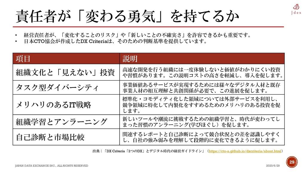 29 責任者が「変わる勇気」を持てるか 2020/6/29 JAPAN DATA EXCHAN...