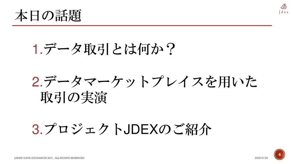 4 本日の話題 2020/6/29 JAPAN DATA EXCHANGE INC., ALL...