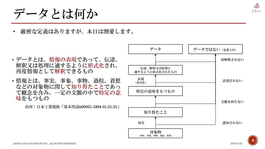 6 データとは何か 2020/6/29 JAPAN DATA EXCHANGE INC., A...