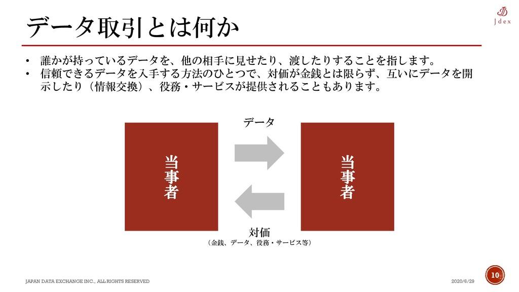 10 データ取引とは何か 2020/6/29 JAPAN DATA EXCHANGE INC....