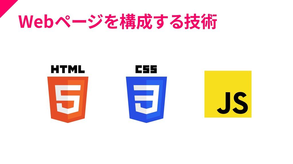 Webページを構成する技術