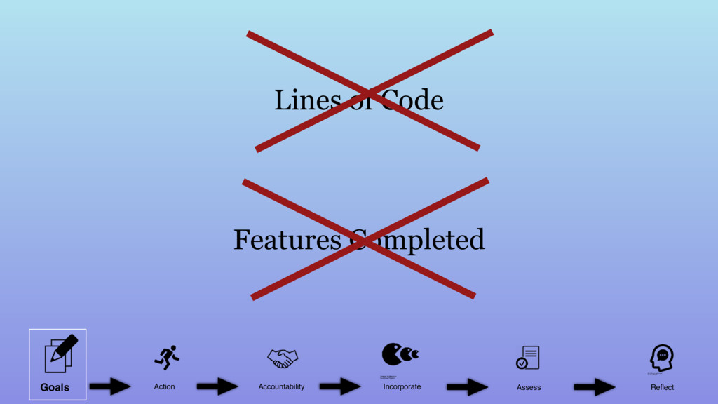 Lines of Code Features Completed Action Account...
