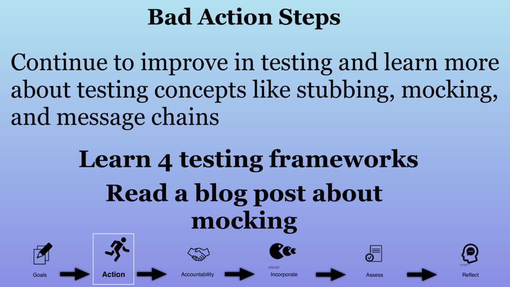 Learn 4 testing frameworks Continue to improve ...