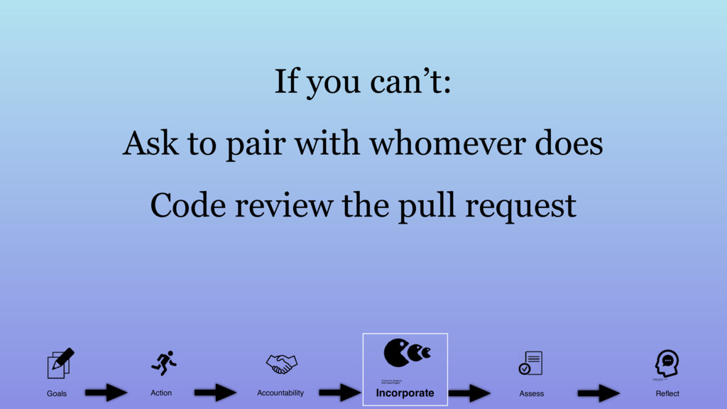 If you can't: Ask to pair with whomever does Co...