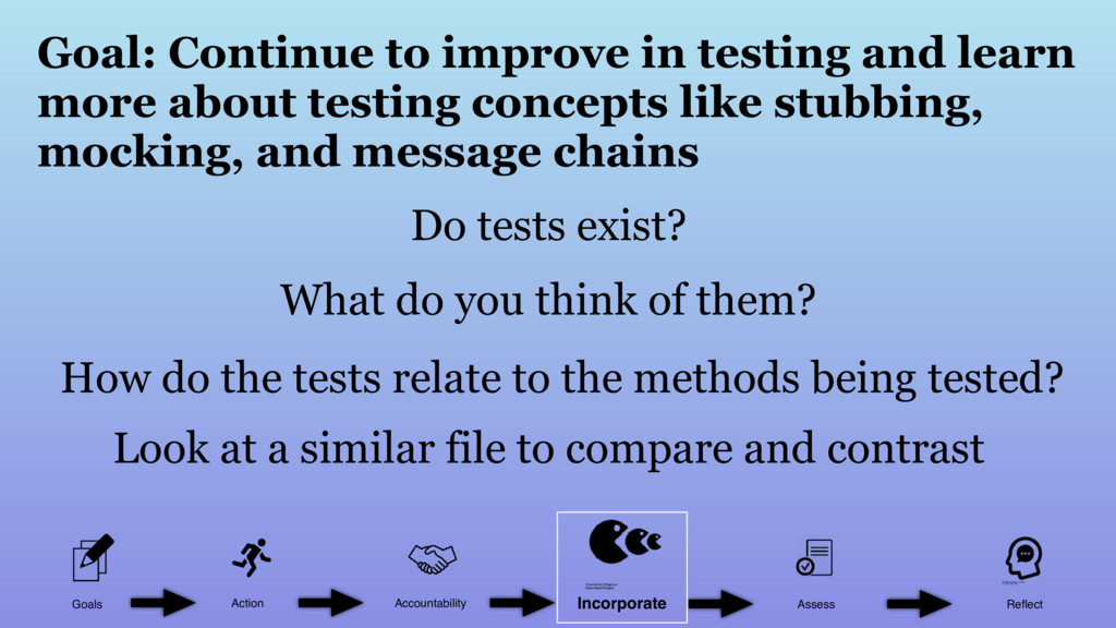 Do tests exist? What do you think of them? How ...