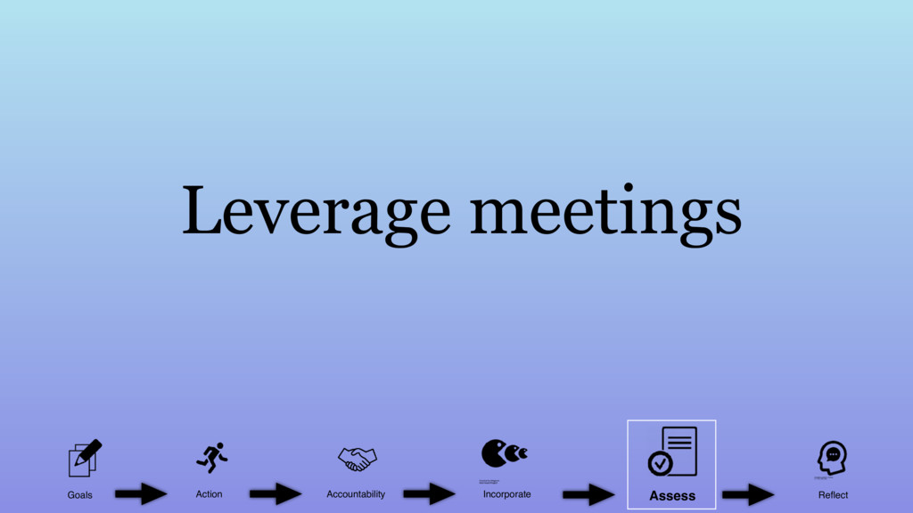 Leverage meetings Goals Action Accountability I...