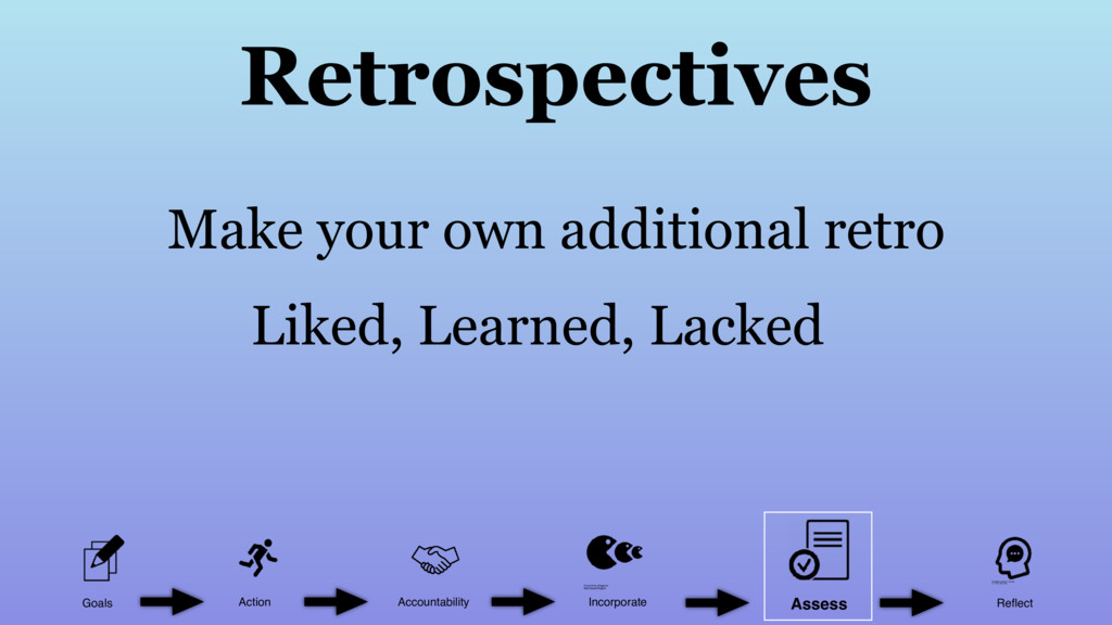 Retrospectives Make your own additional retro L...