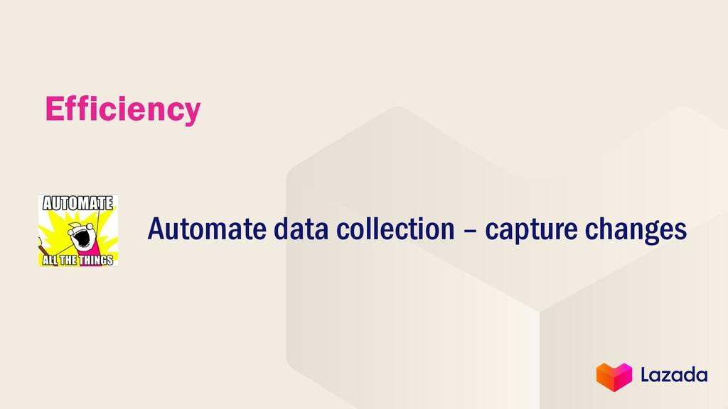 Efficiency Automate data collection – capture c...