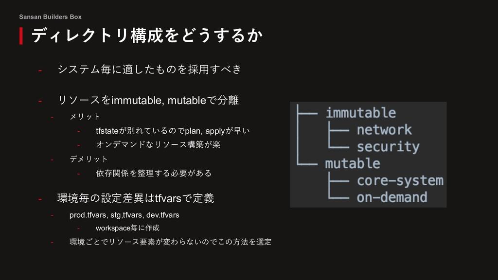 Sansan Builders Box ディレクトリ構成をどうするか - システム毎に適したも...