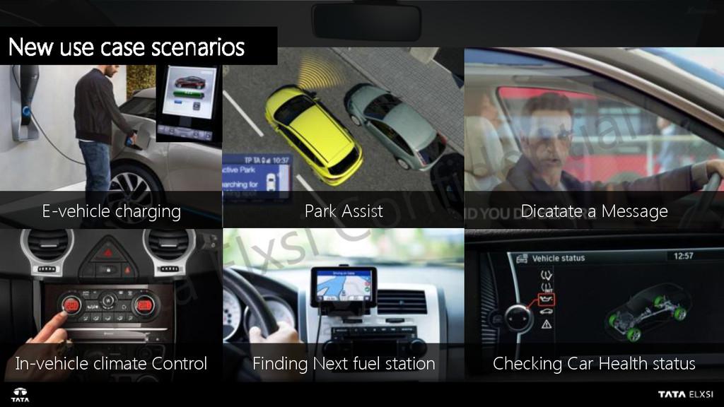 E-vehicle charging Park Assist Dicatate a Messa...