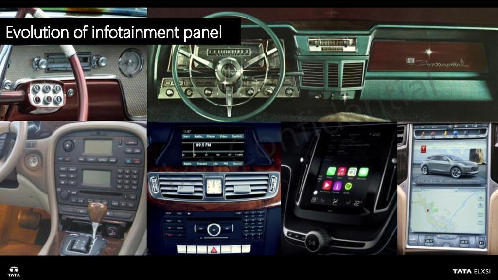 Evolution of infotainment panel