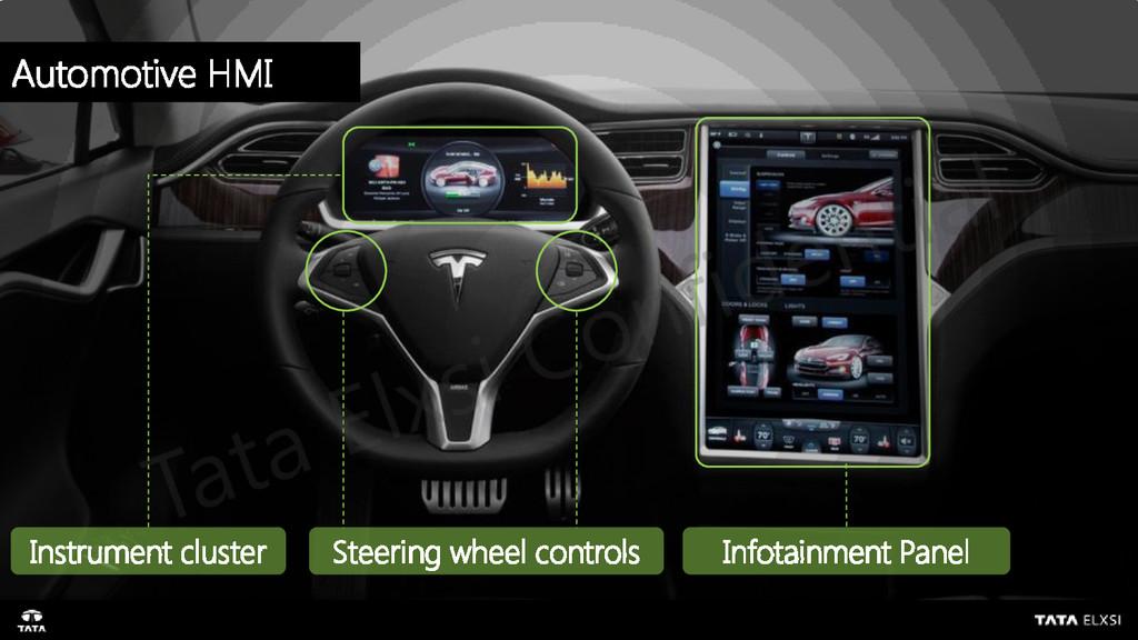Infotainment Panel Steering wheel controls Inst...