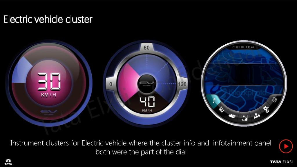 Electric vehicle cluster Instrument clusters fo...