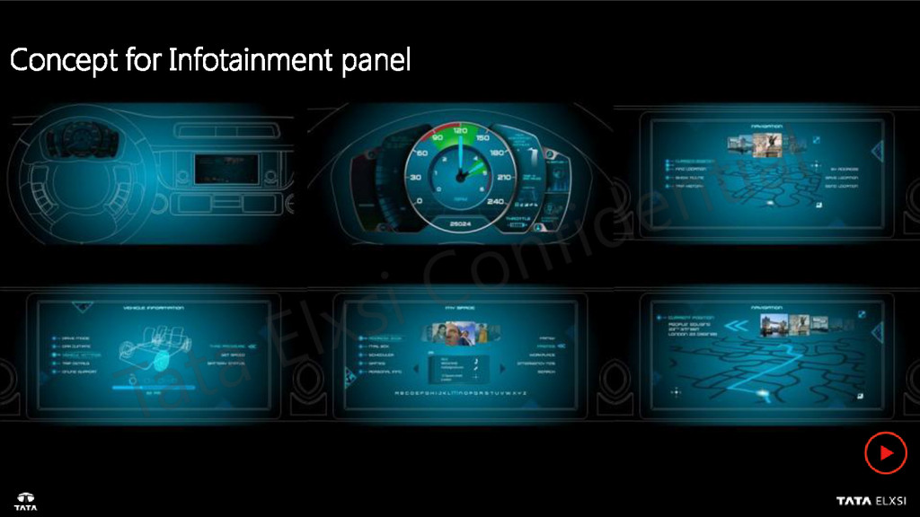 Concept for Infotainment panel