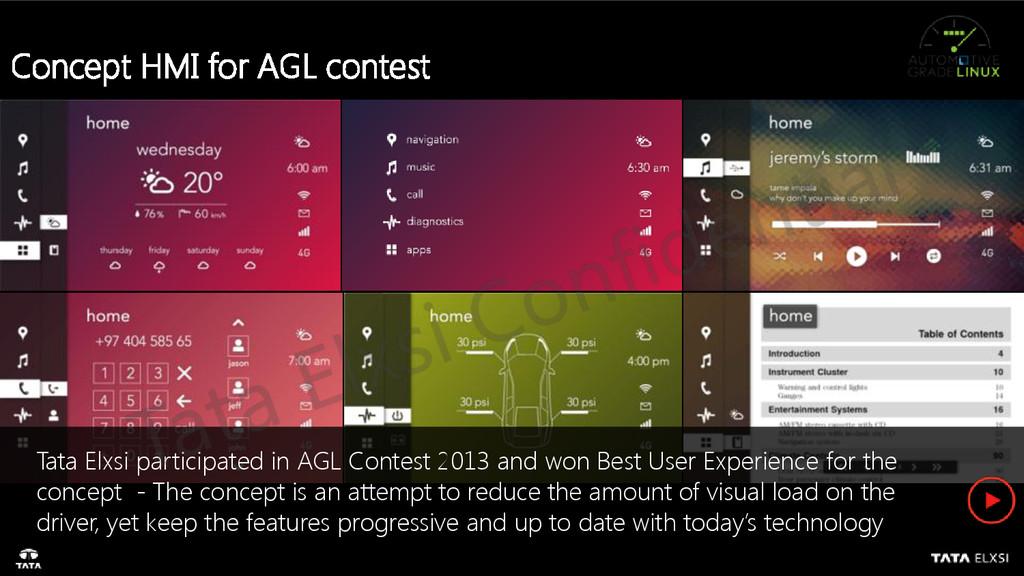 Tata Elxsi participated in AGL Contest 2013 and...