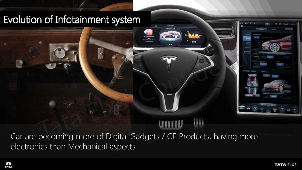 Car are becoming more of Digital Gadgets / CE P...