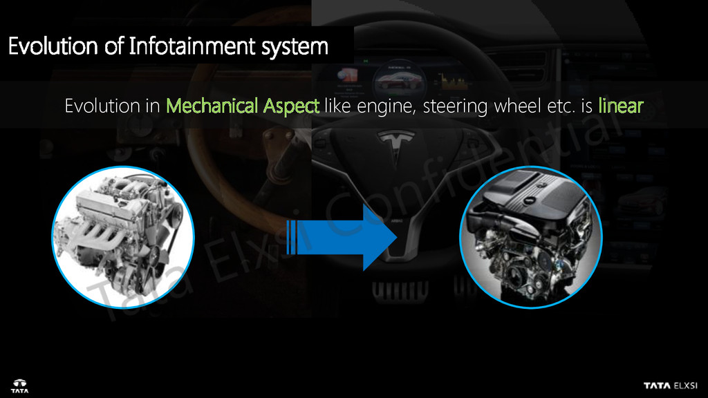 Evolution in Mechanical Aspect like engine, ste...