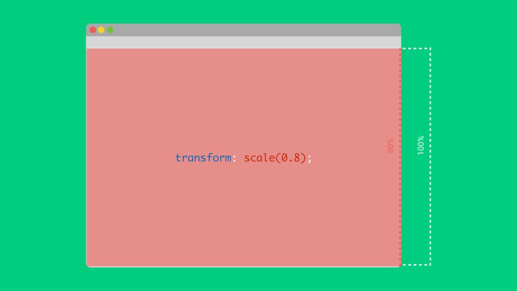 transform: scale(0.8); 100% 80%