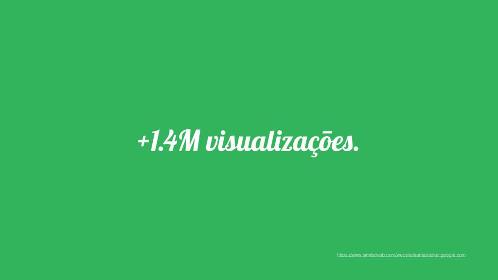 +1.4M visualizaçōes. https://www.similarweb.com...