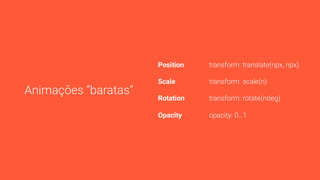 Position transform: translate(npx, npx) Scale t...