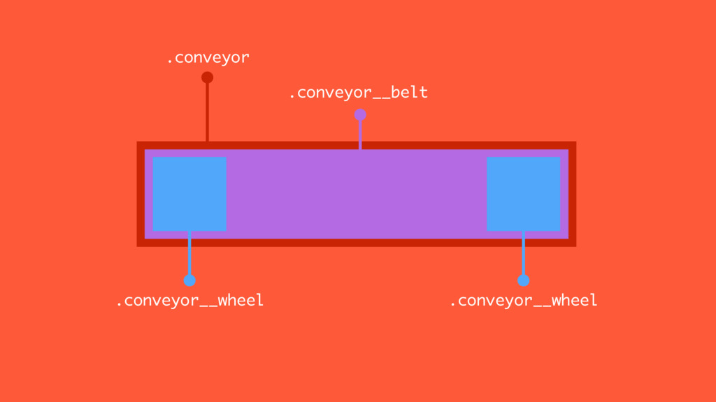 .conveyor .conveyor__belt .conveyor__wheel .con...