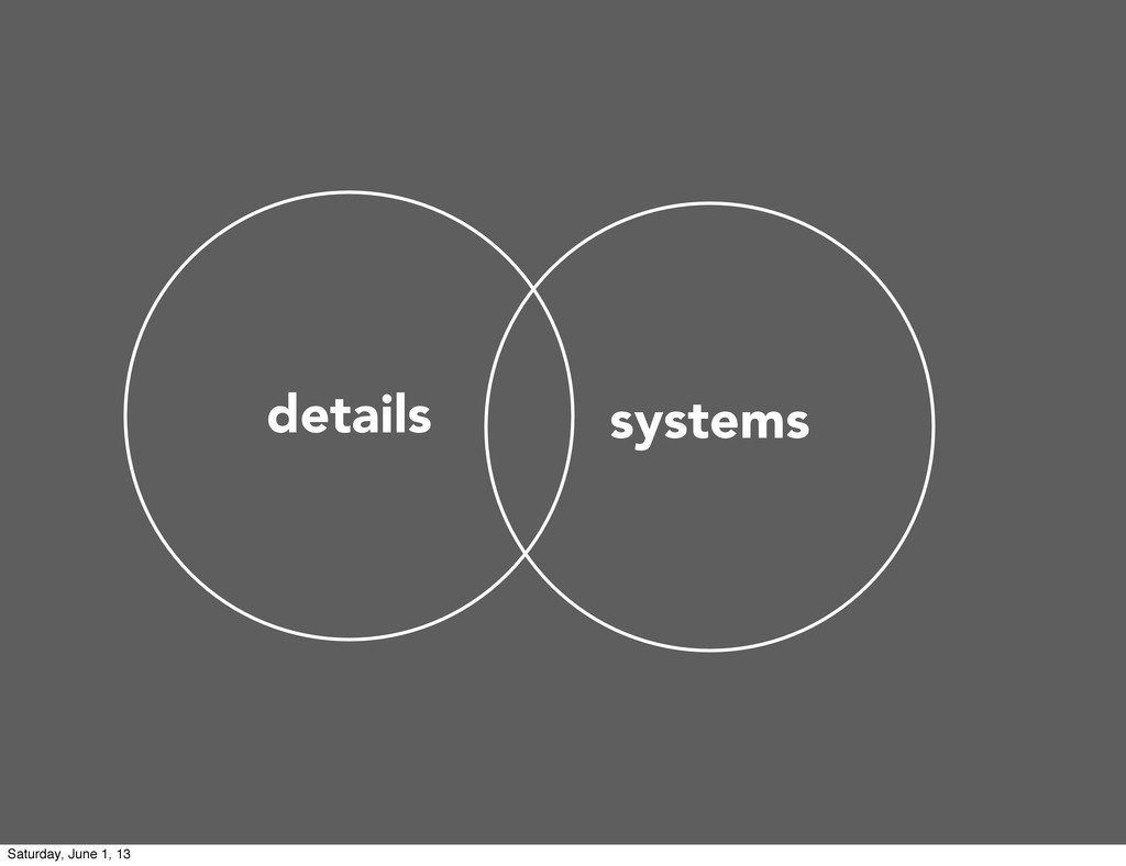details systems Saturday, June 1, 13