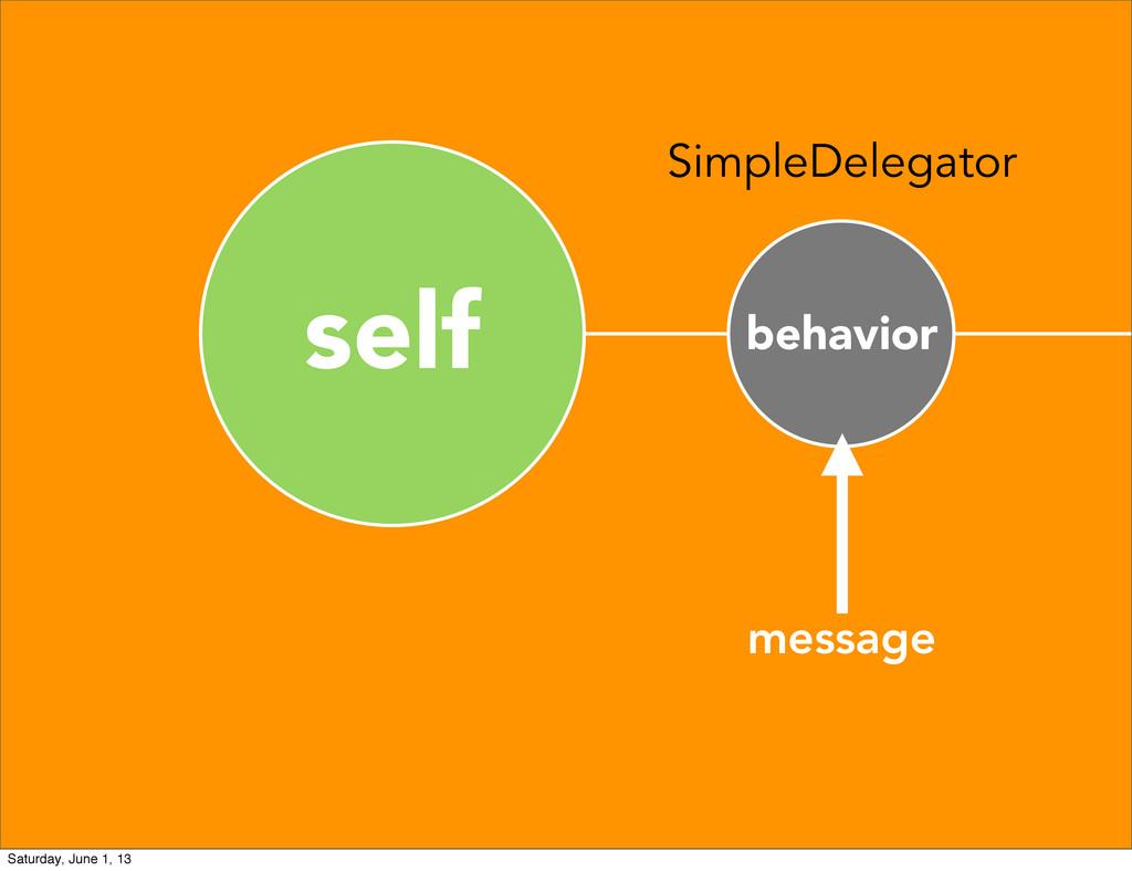 self behavior SimpleDelegator message Saturday,...