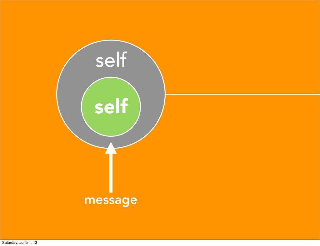 self self message Saturday, June 1, 13