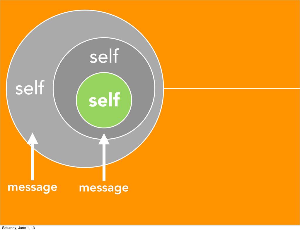 self self self message message Saturday, June 1...