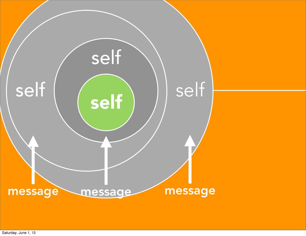 self self self self message message message Sat...