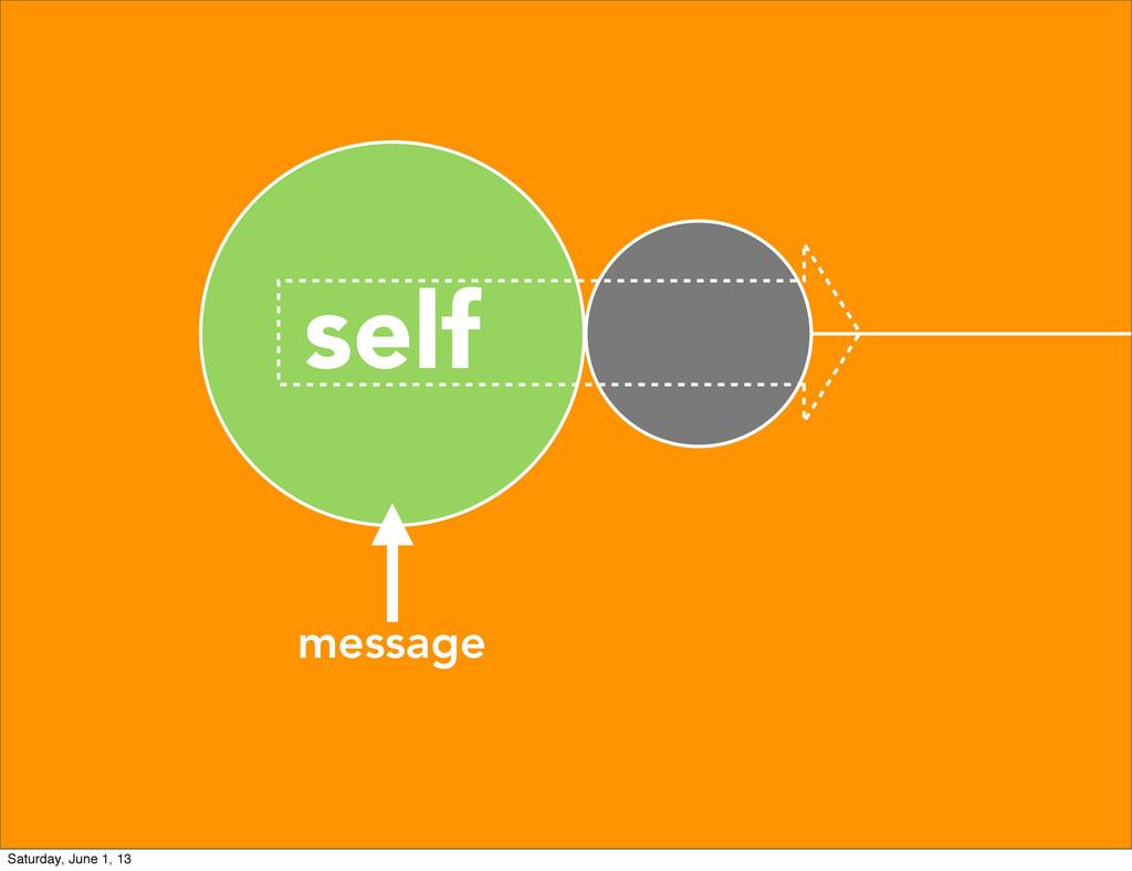 self message Saturday, June 1, 13
