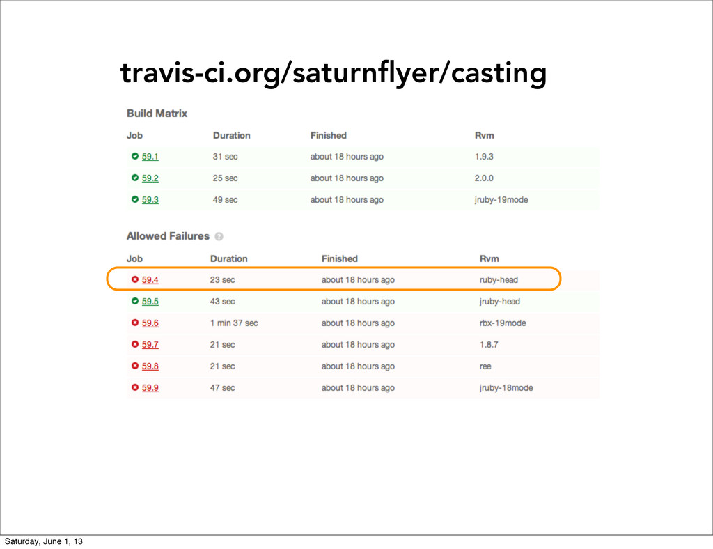 travis-ci.org/saturnflyer/casting Saturday, Jun...