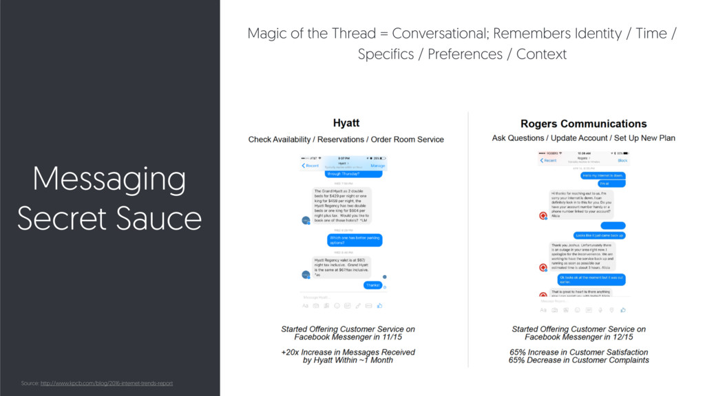 Messaging Secret Sauce Magic of the Thread = Co...
