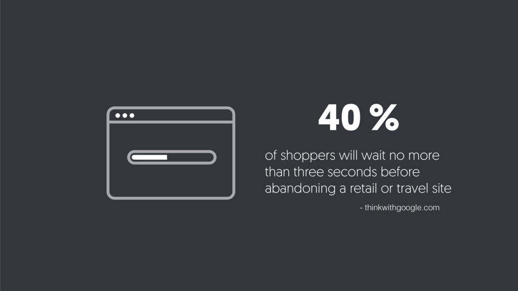 40 % of shoppers will wait no more than three s...