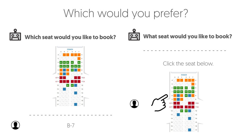 Which seat would you like to book? B-7 What sea...