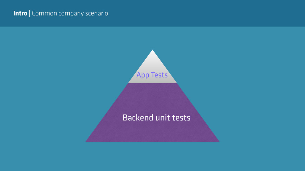 Intro   Common company scenario Backend unit te...